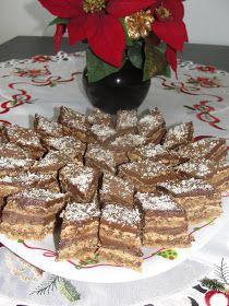 Si pentru ca mama este mare iubitoare de nuca,de ziua ei am facut si aceasta prajitura,pe care o am de pe blogul Laurei Sava ,(am salvat-o d...