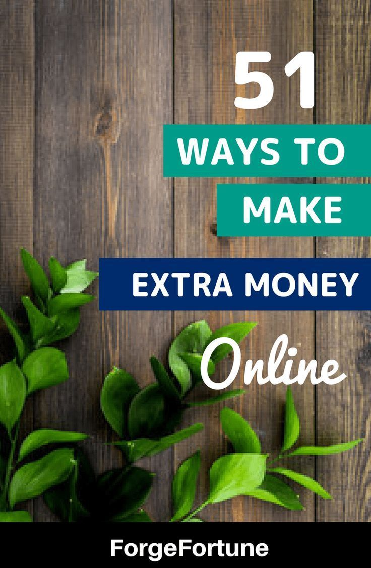 51+ Brilliant Ways to Earn Extra Money Online – Work from home business
