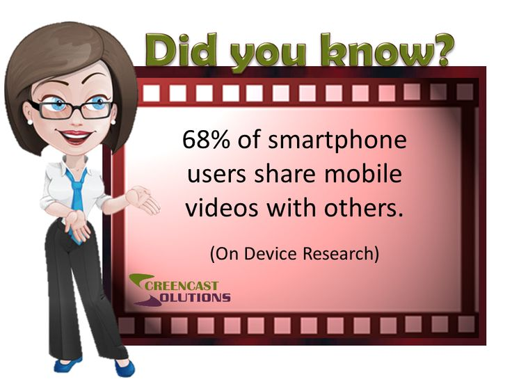 68% of smartphone users share mobile videos with others. (On Device Research Research)