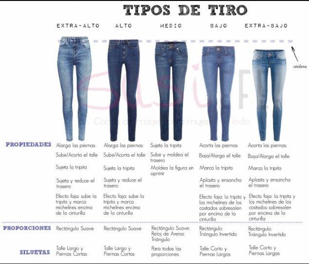 Tipos de tiro de pantalón