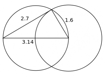 Archimedes' Constant (Pi): 3.1415... 10 most important numbers in the world.