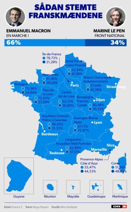 GRAFIK Le Pen slog en klo i de 25-49 årige - de unge og ældre ville Macron | Valg i Frankrig | DR
