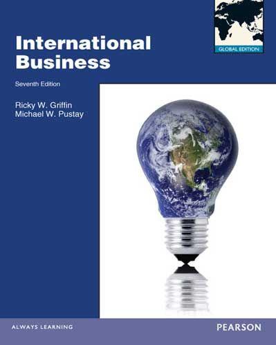 international business manual