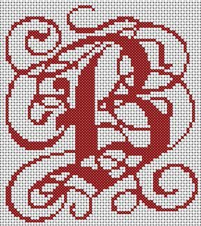 L'alphabet de Fati scroll alphabet