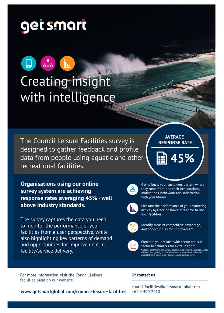 The council leisure facilities survey is designed to gather feedback and profile data from people using aquatic and other recreational facilities.