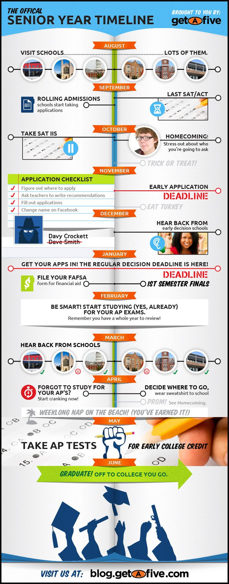 The whole senior year of high school totally mapped out with this awesome #infographic!
