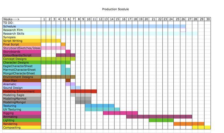 Restaurant Operations & Management Spreadsheet Library |Operations Spreadsheet