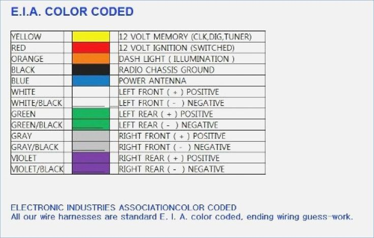 Mazda Wiring Colour Codes