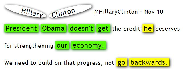 http://www.ralphcorbett.com/box-shadow-art-highlighting.html  #hillaryClinton    #political #satire #humor #art #boxshadow #wordshadows #comedy  #typography #lettering #illustration #css #HTML #tagCloud #highlight #text #word #boxshadow #css #css3 #HTML #rotate #javaScript #jQuery #socialMedia #random #generator #studio #create #design #art #comedy #humor #WF #needJob #wordle