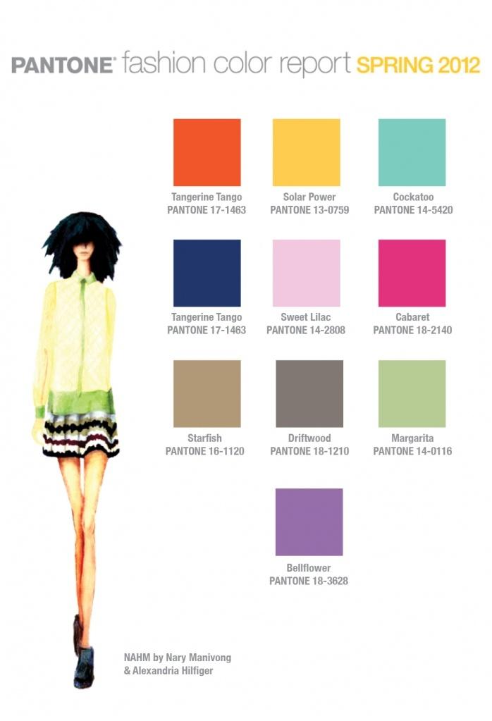 308 Best Pantone Colors Images On Pinterest Pantone