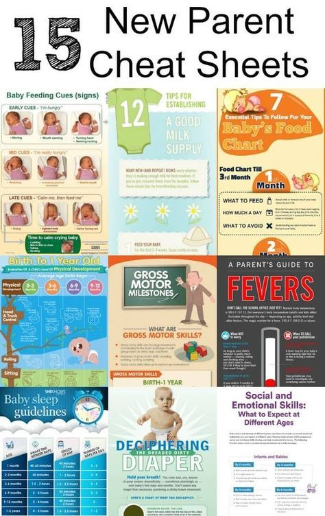 17 best ideas about Baby Feeding Chart – Baby Feeding Chart