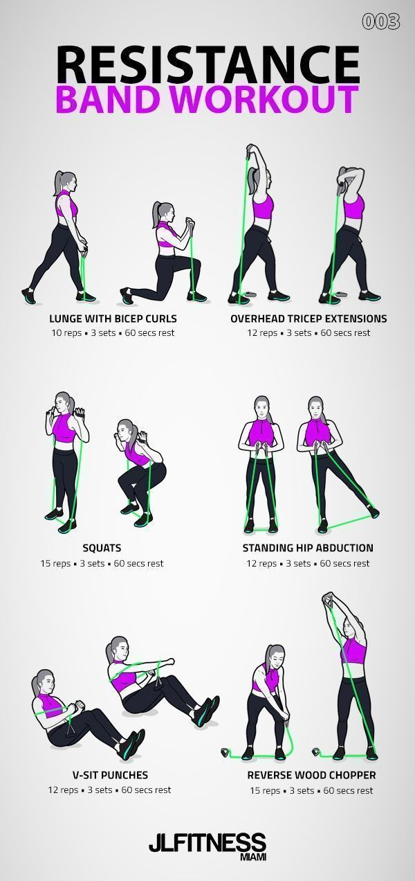 Resistance Band Workout 003 Everyday Is Arm Day Arm Band