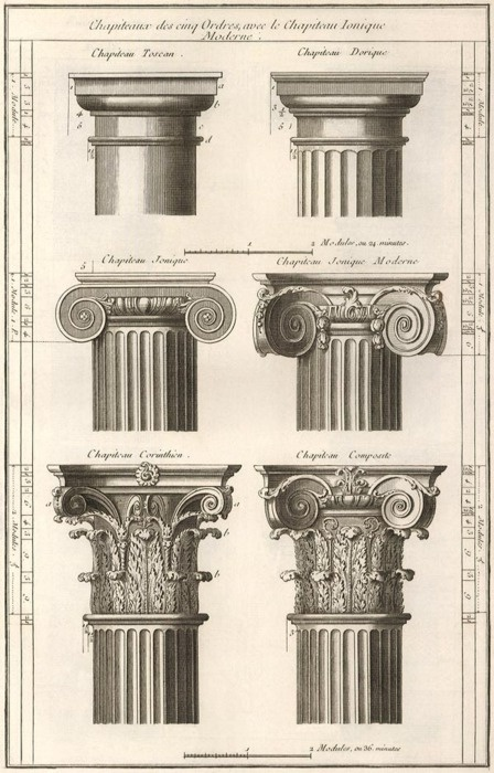 Doric, Ionic and Corinthian orders. in a closer detail, as ...