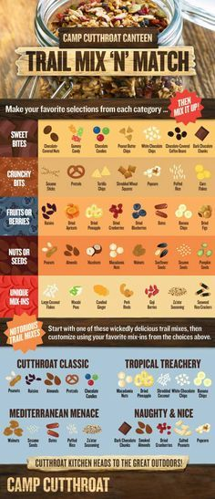 Make your own customized trail mix.