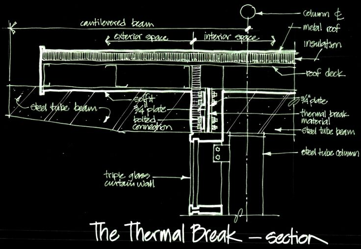 Image Result For Steel Thermal Break Construction