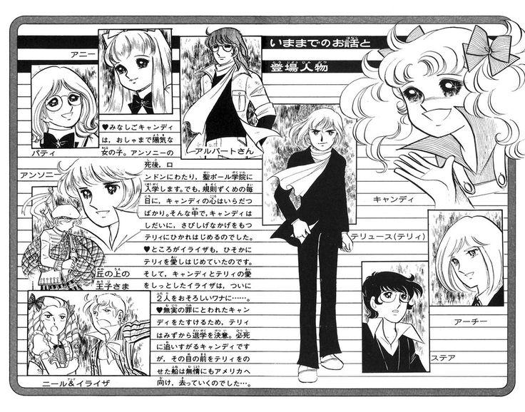 Candy Candy, el manga