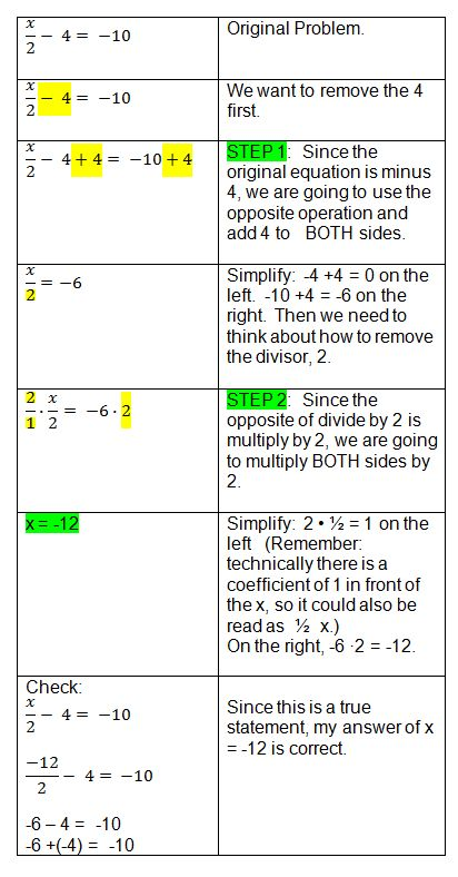 Two-Step Algebra Equations - Two Step Equations lots of examples and video