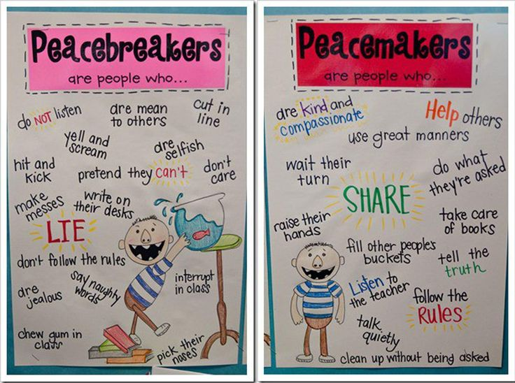 Peace Classroom Theme   Peace Makers and Peace Breakers