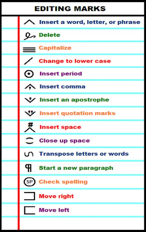 English correction marks