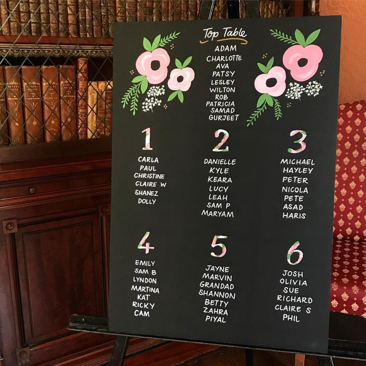 "33 Likes, 1 Comments - Lesser Than three (@lesser_than_three) on Instagram: ""Table plan today at @prestwoldhall painted by hand for Charlotte & Adam. Table plans are available…"""