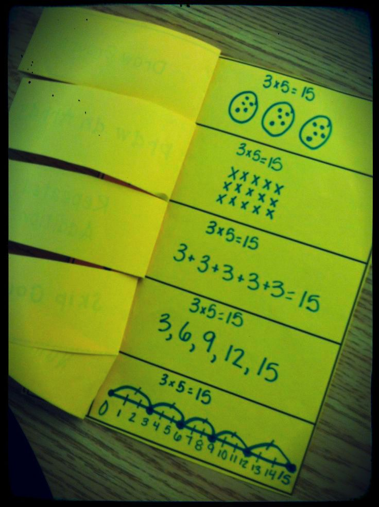 Tablas de multiplicar estrategias