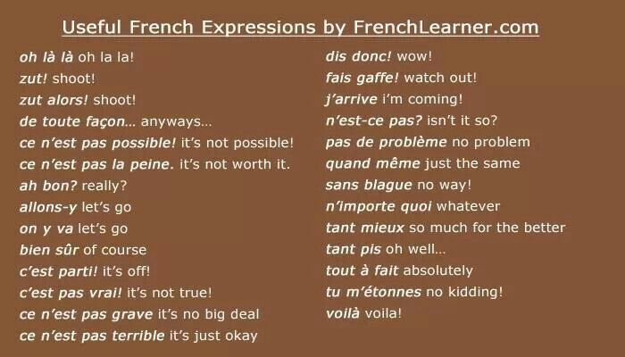 Useful French Expressions