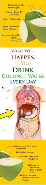 What Will Happen If You Drink Coconut Water Every Day