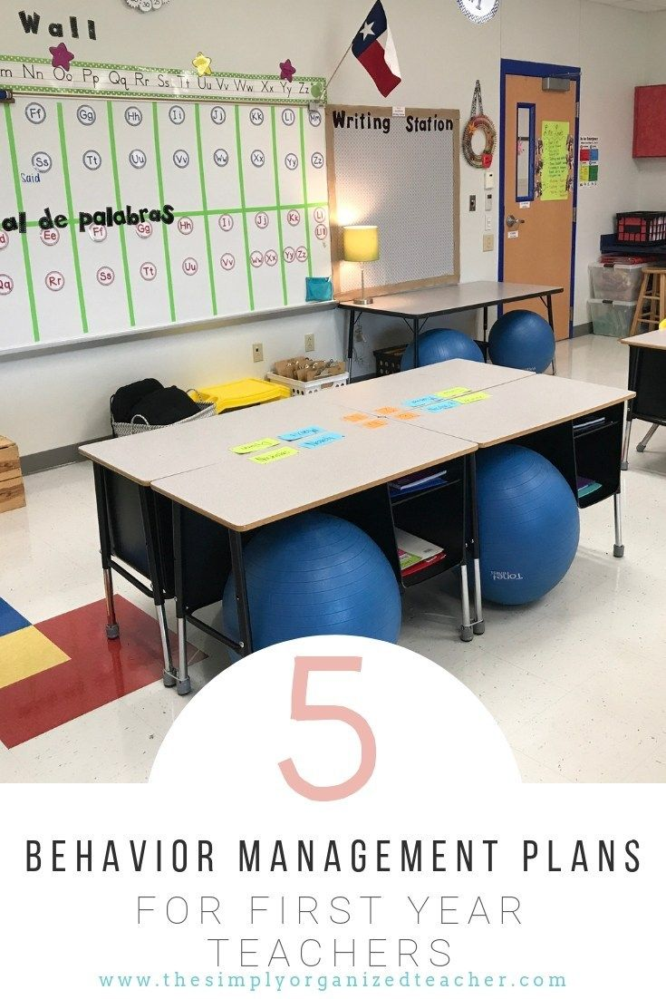 First Year Teacher 5 Important Behavior Management Plans To Develop Behavior Management Plan First Year Teachers Behavior Management Developing future ready classroom with
