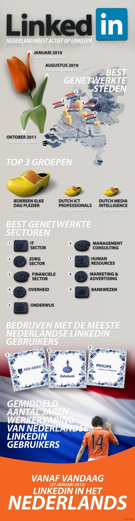 #linkedin in NL, infographicLinkedin Krijgt, Oranje Tintj, Social Media, Media Infographic, Most, Socialmedia, Linkedin Infographic, Dutch, Krijgt Oranje