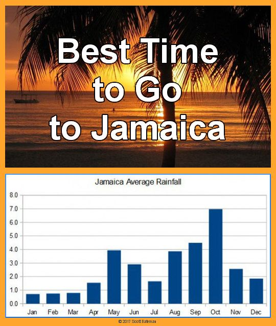 The best time to go to Jamaica for weather depends on avoiding cooler winter temperatures and the fall rainy season.