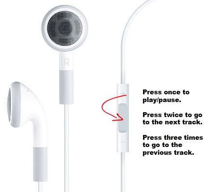 With the remote of your earbuds, you can go to the next track or the previous track while listening to music or podcasts.