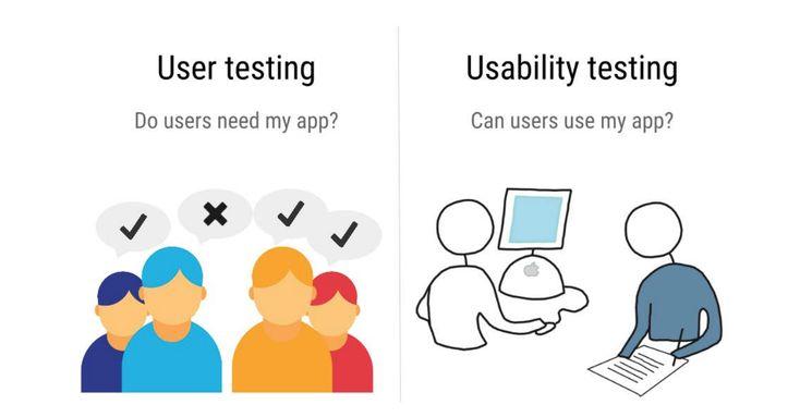 User Testing / Usability Test