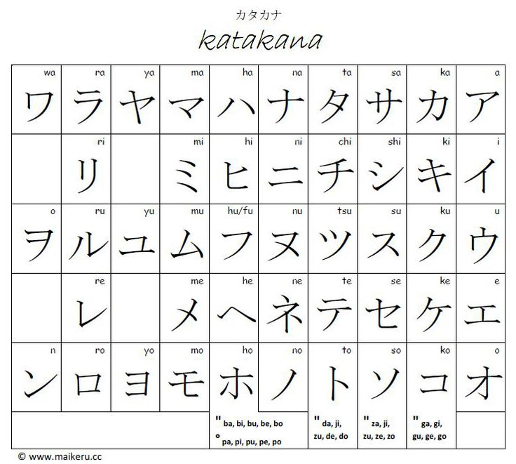 Hiragana And Katakana Alphabet: 59 Best KATAKANA Images On Pinterest