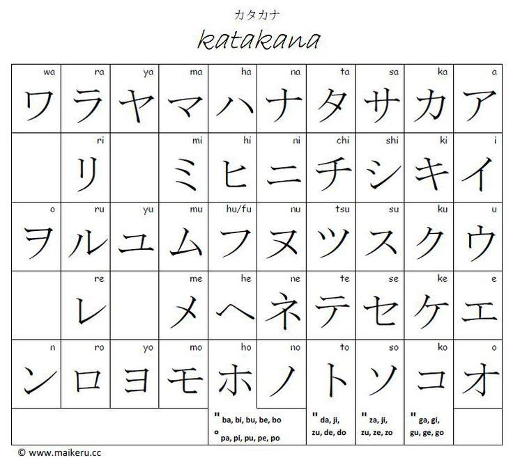 Katakana Ti: 1000+ Images About Languages On Pinterest