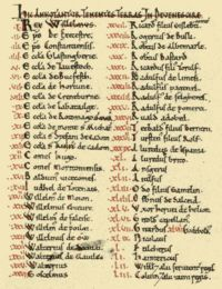 "HIC ANNOTANTUR TENENTES TERRAS IN DEVENESCIRE (""Here are noted (those) holding lands in Devonshire""). Detail from Domesday Book, list forming part of first page of king's holdings. There are 53 entries, including the first entry for the king himself followed by the Devon Domesday Book tenants-in-chief. Each name has its own chapter to follow."