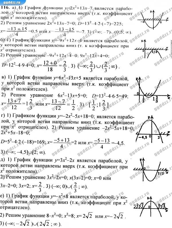 Домашняя работа гдз решебник по алгебре и началам математического анализа за 10 класс к задачнику алгебра и начала математического анализ