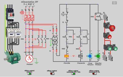 Schémas de puissance et de commande : Présentation du fonctionnement d'un démarrage direct d'un moteur asynchrone à 2 sens de...