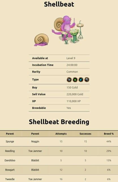 my singing monsters breeding for Shellbeat. For more updates on breeding guides for my singing monsters add this referal code in the my singing monsters app>settings>submit referal and enter this code: 11573323DD. Thanks for support!