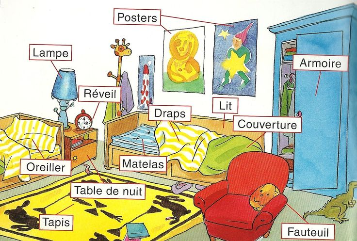 La chambre bedroom vocabulary in french fran ais french fran ais pi - Les meilleur couleur de chambre ...