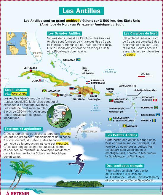 Fiche exposés : Les Antilles