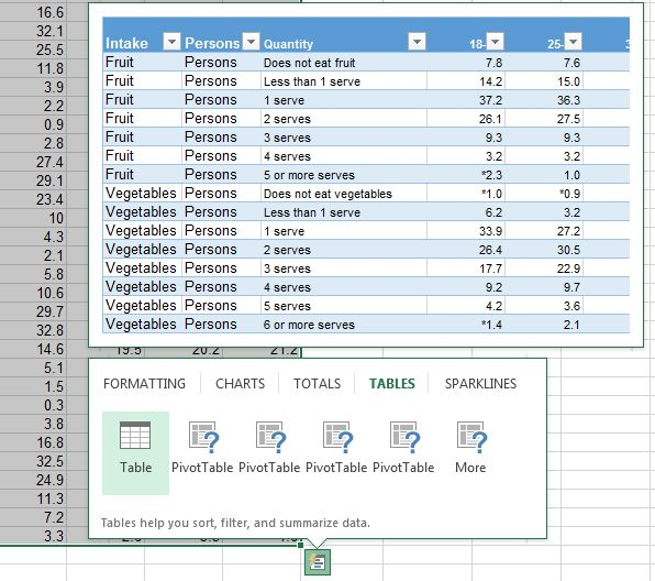 214 best Microsoft Excel images on Pinterest Microsoft excel - microsoft competitive analysis
