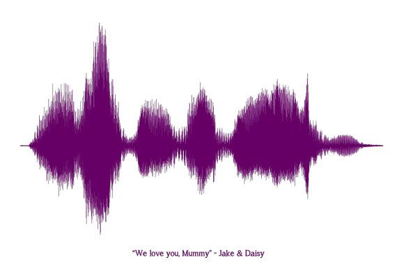 Personalised Your Voice Sound Wave Print A4. by NewtonAndTheApple