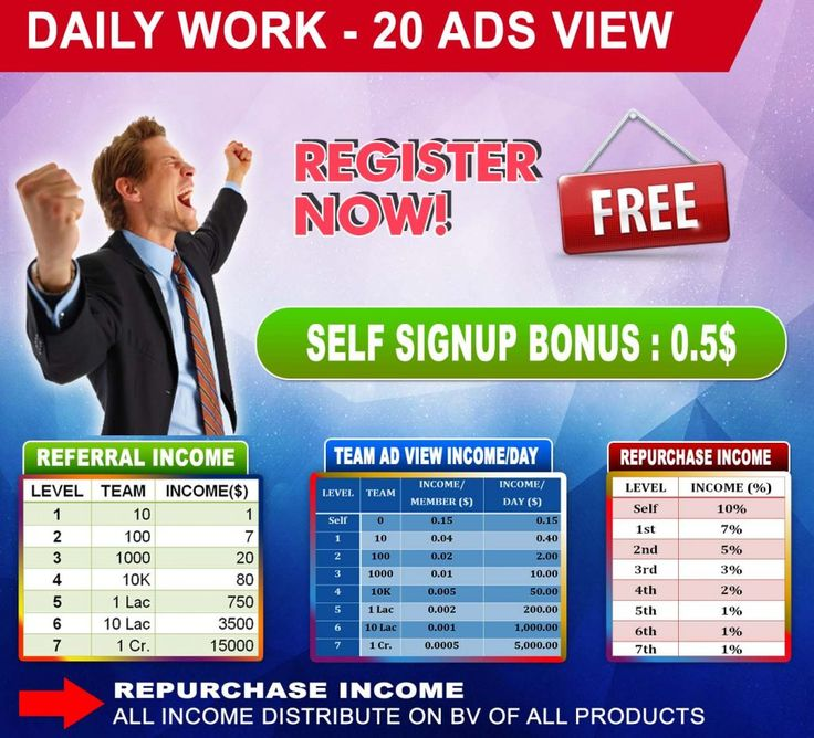 SocialAddWorld Earn Money Just By Viewing Ads.