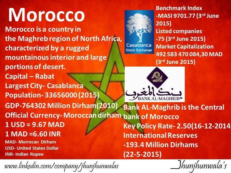 #Morroco #Casablanca #Population #GDP #Currency #MorrocanDirham #CasablancaStockExchange #MASI #ListedCompanies #MarketCap #BankALMaghrib #KeyPolicyRate #Internationalreserves #JhunjhunwalasFinance  For more Informative post click : https://www.linkedin.com/company/jhunjhunwalas