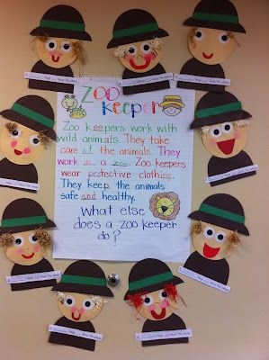 zookeepers - sentence says, A zookeeper feeds and cleans the animals.