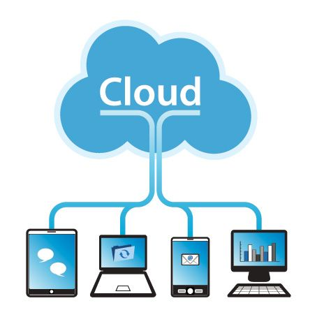 How to Choose Cloud Based Software-A Collection Of Tips.   CRM Software Services