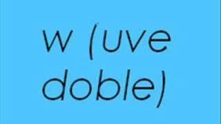 spaans alfabet - YouTube