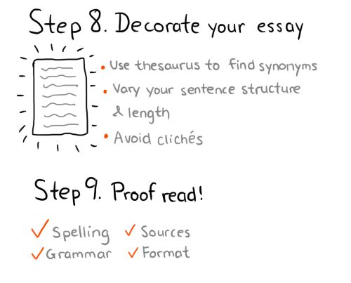 Ten steps to writing an essay