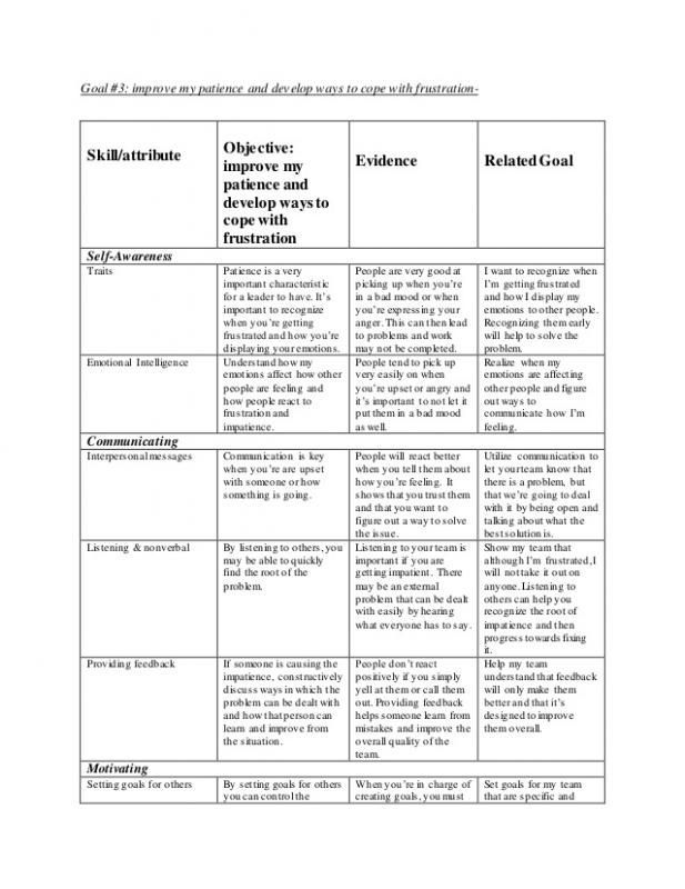 Leadership Development Plan Leadership Development Leadership Coaching Leadership Development Training