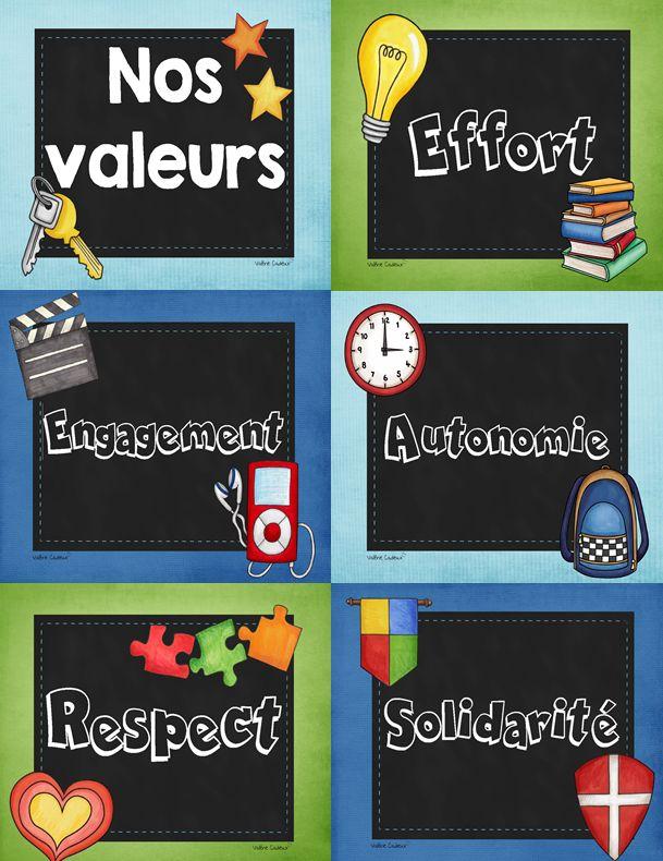 La classe de Madame Valérie: Pour faire du pouce sur les affiches des valeurs de la classe